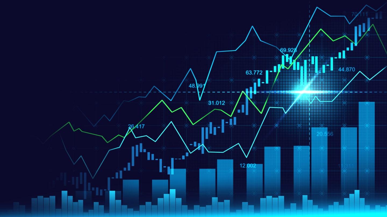 d stock tradingview